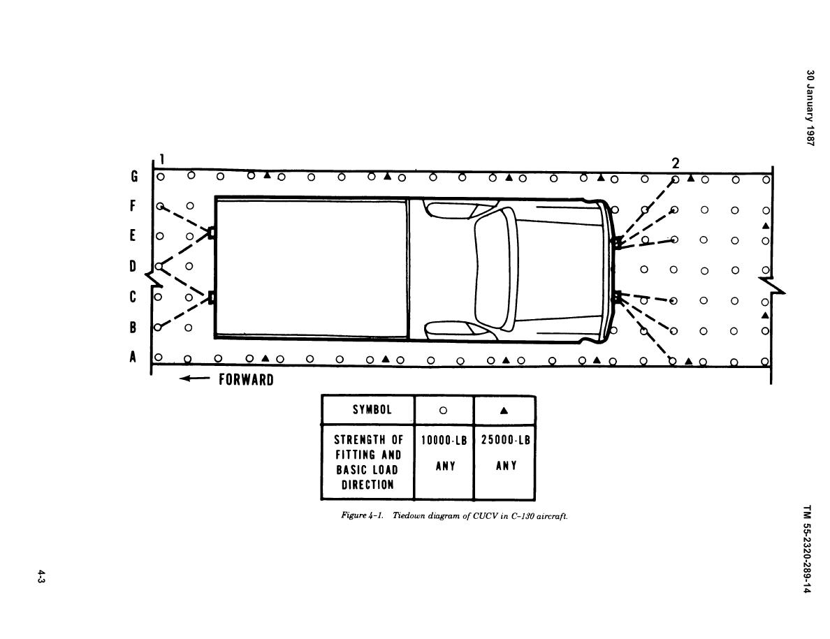 cucv m1009 wiring diagram uart timing fuse box free engine image for user