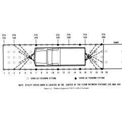 Cucv M1009 Wiring Diagram Microsoft Exchange Topology Alternator Diagrams Download