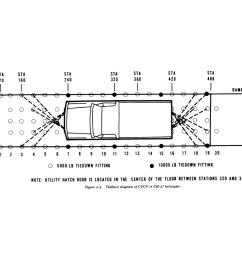 chevy cucv electrical specs autos post 1990 ford ranger fuse box diagram chevrolet fuse box diagram [ 1188 x 915 Pixel ]