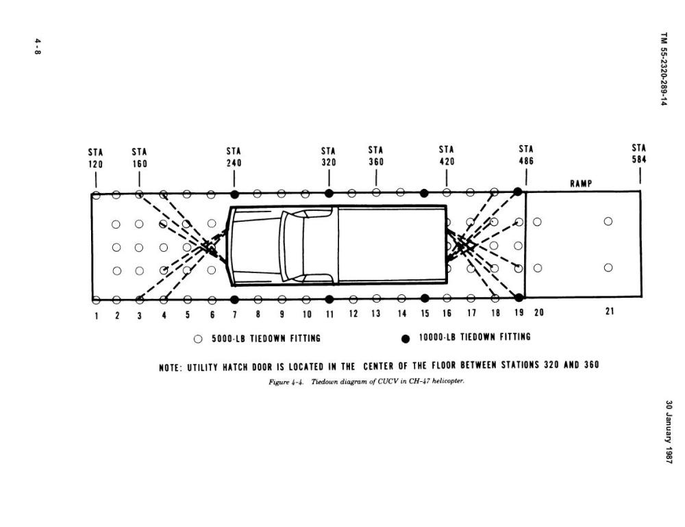 medium resolution of chevy cucv electrical specs autos post 1990 ford ranger fuse box diagram chevrolet fuse box diagram