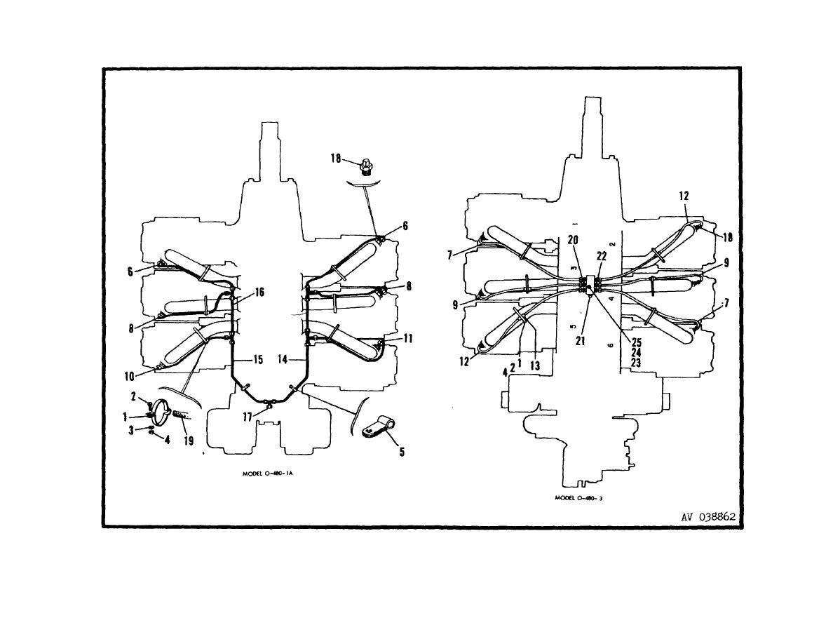 Figure 11. Priming System