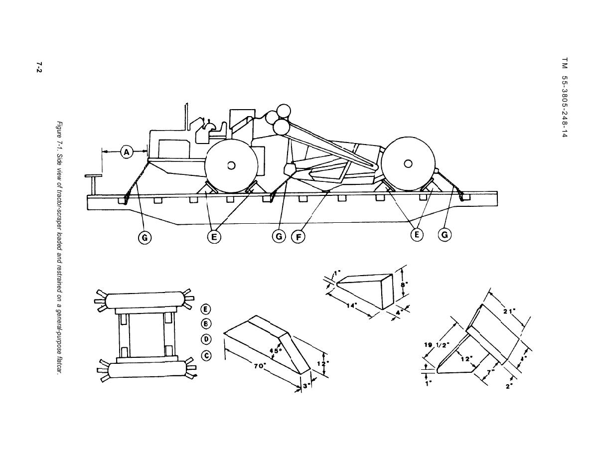 Figure 7-1. Side view of tractor-scraper loaded and