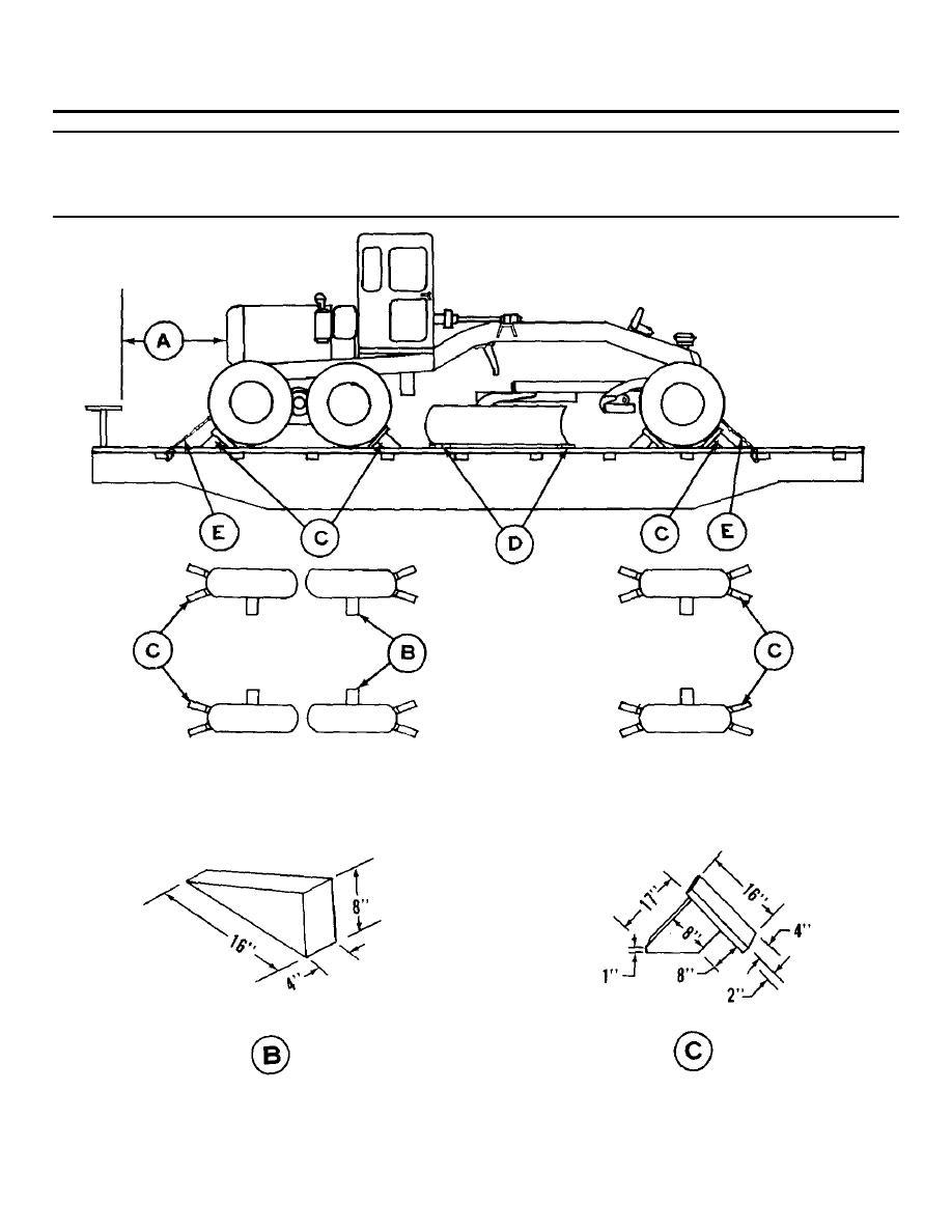 Figure 7-1. Model 130G grader loaded on a general purpose