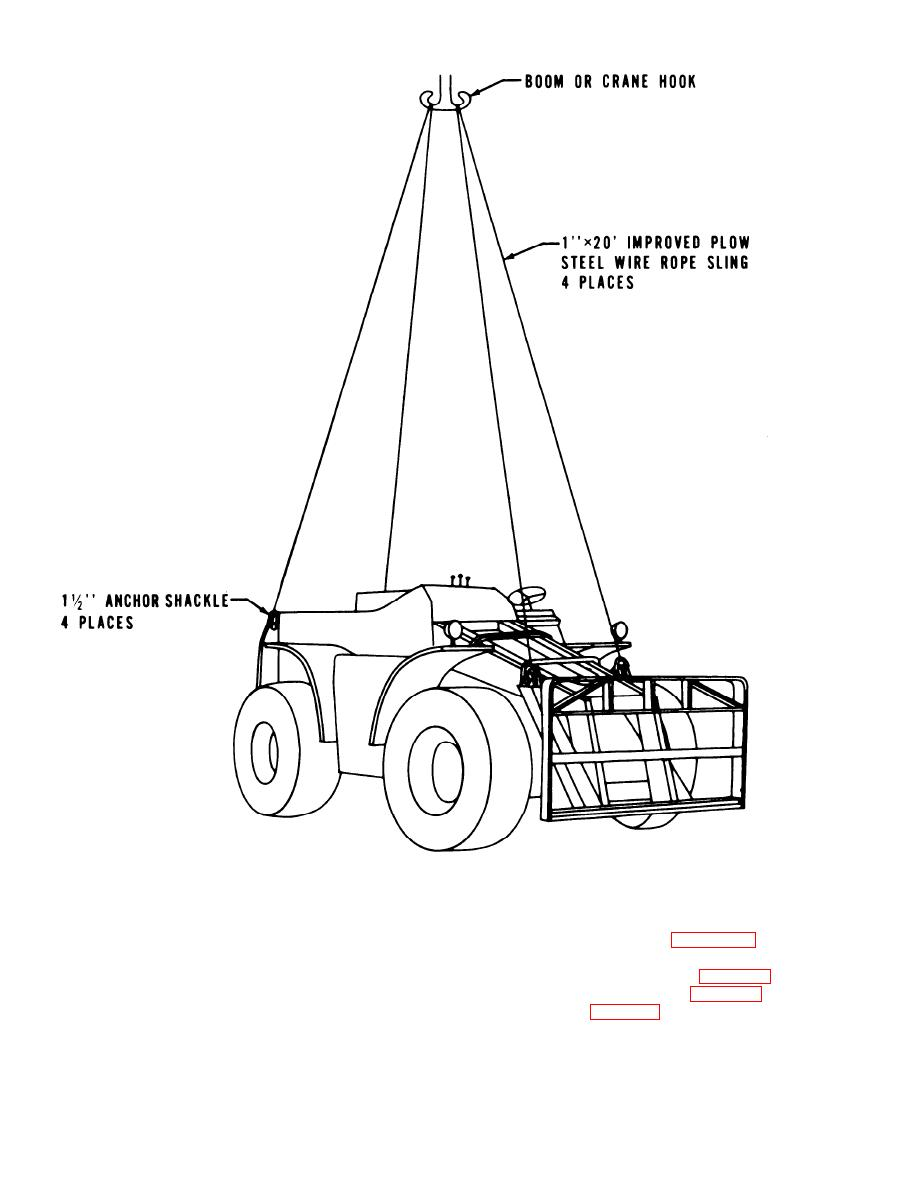 Figure 6-1. Lifting diagram for RTL10 or RTL101 forklift