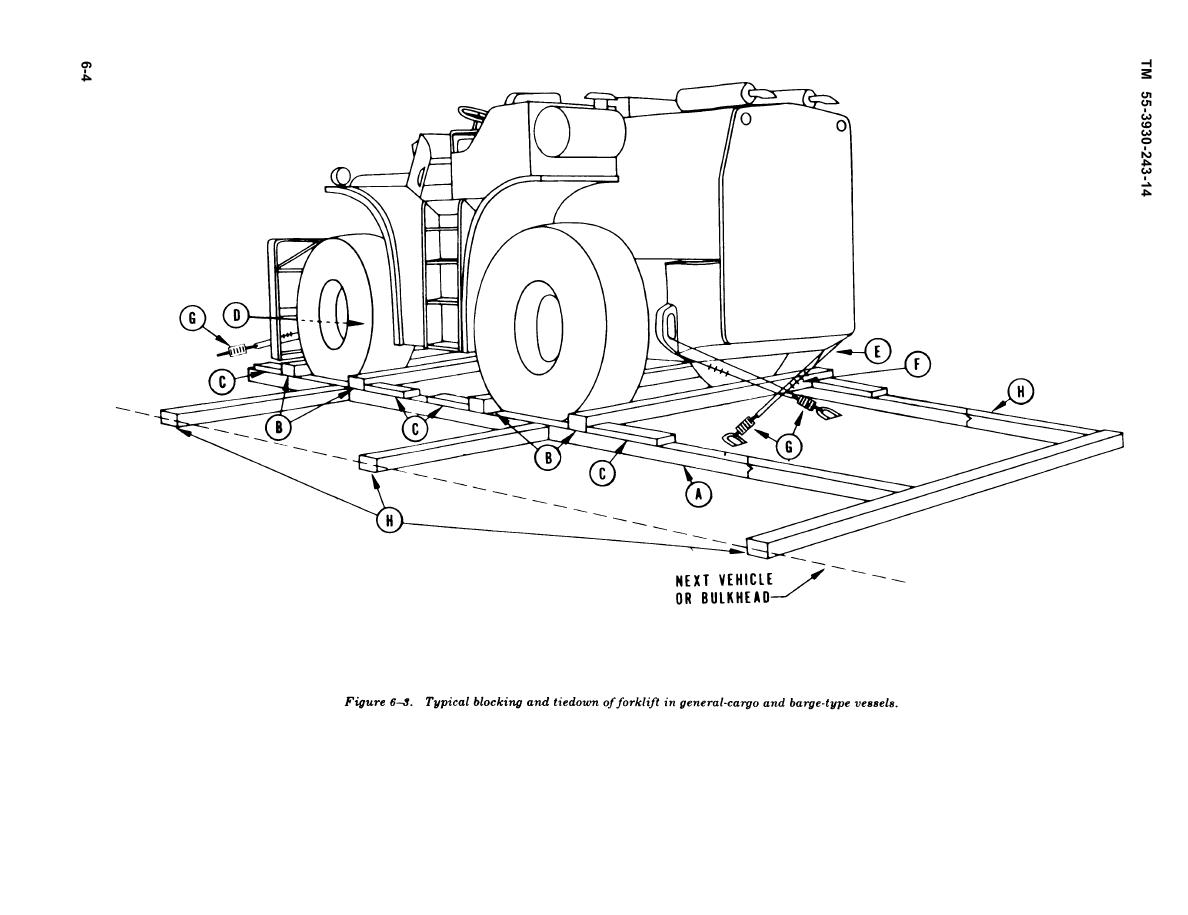 Figure 6-3. Typical blocking and tiedown of forklift in
