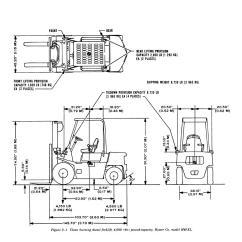 Hyster S50xm Forklift Wiring Diagram Obd2a Ecu Parts Imageresizertool Com