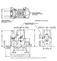 hyster forklift parts imageresizertool com 2007 camry fuse box location 2007 camry fuse box location [ 1188 x 915 Pixel ]