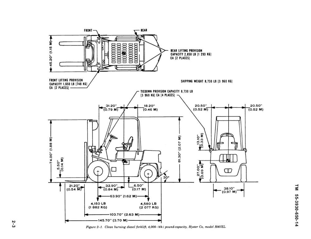 medium resolution of hyster forklift parts imageresizertool com 2007 camry fuse box location 2007 camry fuse box location