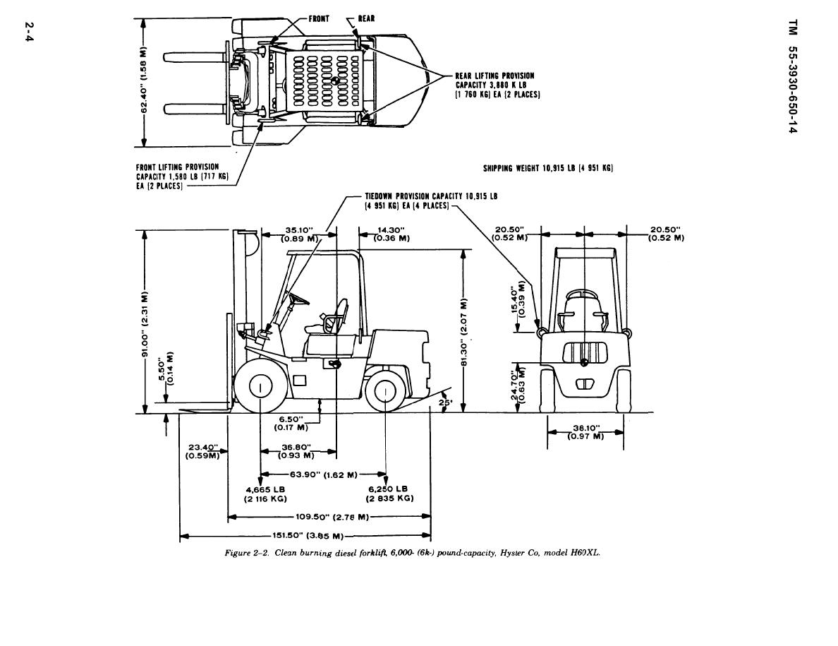 Hyster H100xm Wiring Diagram - Xbox Dvd Wiring Diagrams -  2006cruisers.corolla.waystar.fr | Hyster H100xm Wiring Diagram |  | Wiring Diagram Resource