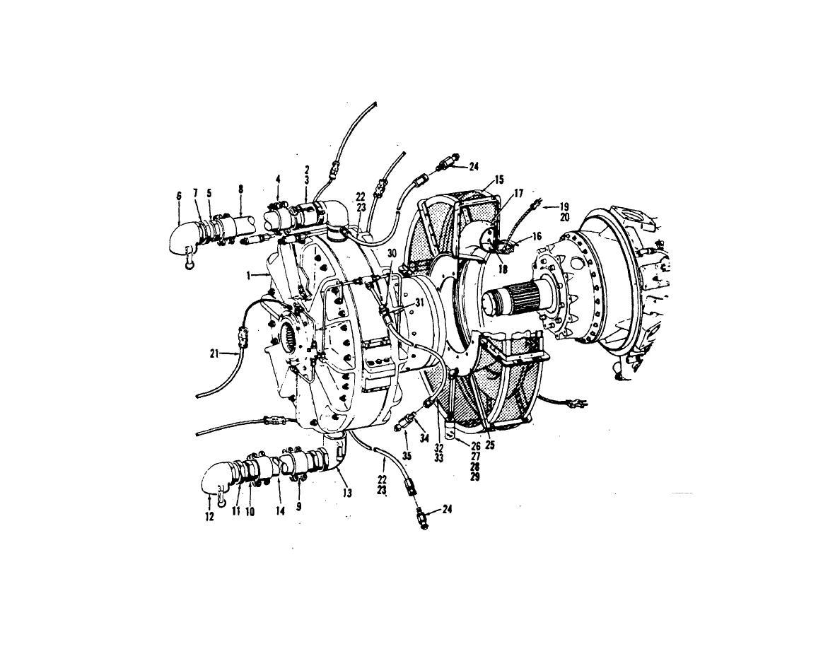 Figure 7-35. T53 Turboprop Engine Accessories Part No