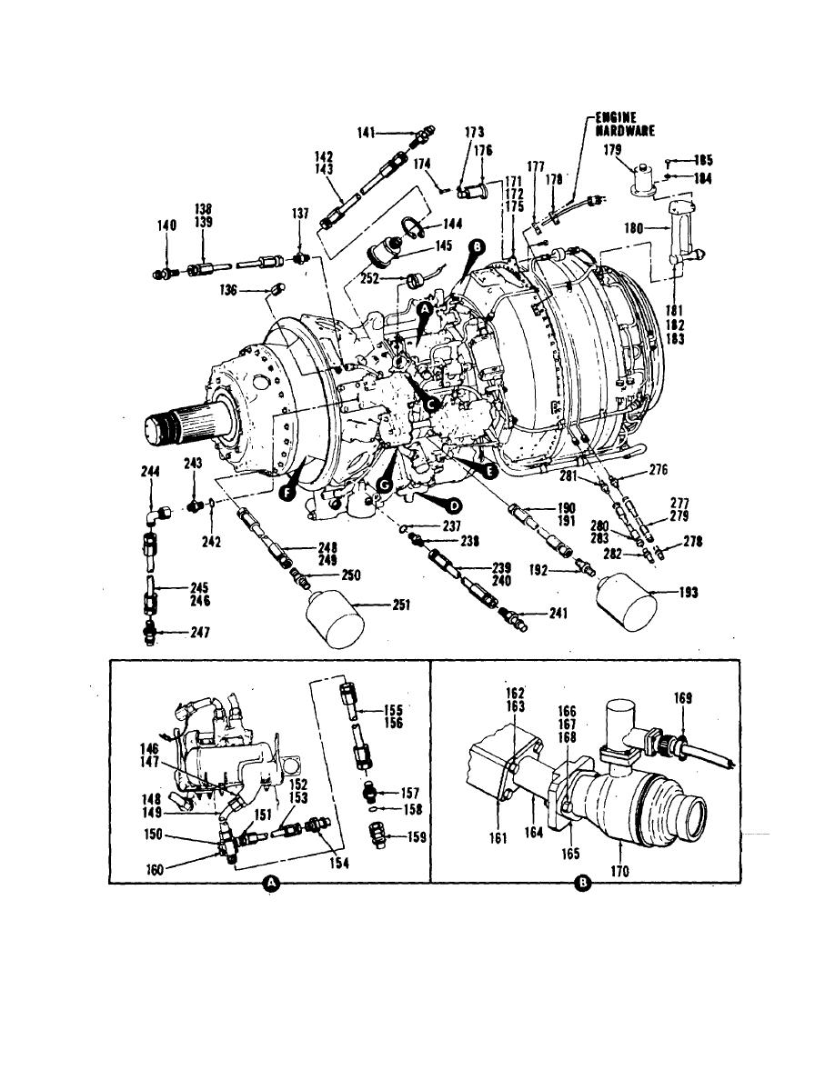 Figure 7-35. T53 Turboprop Engine Accessories Part No