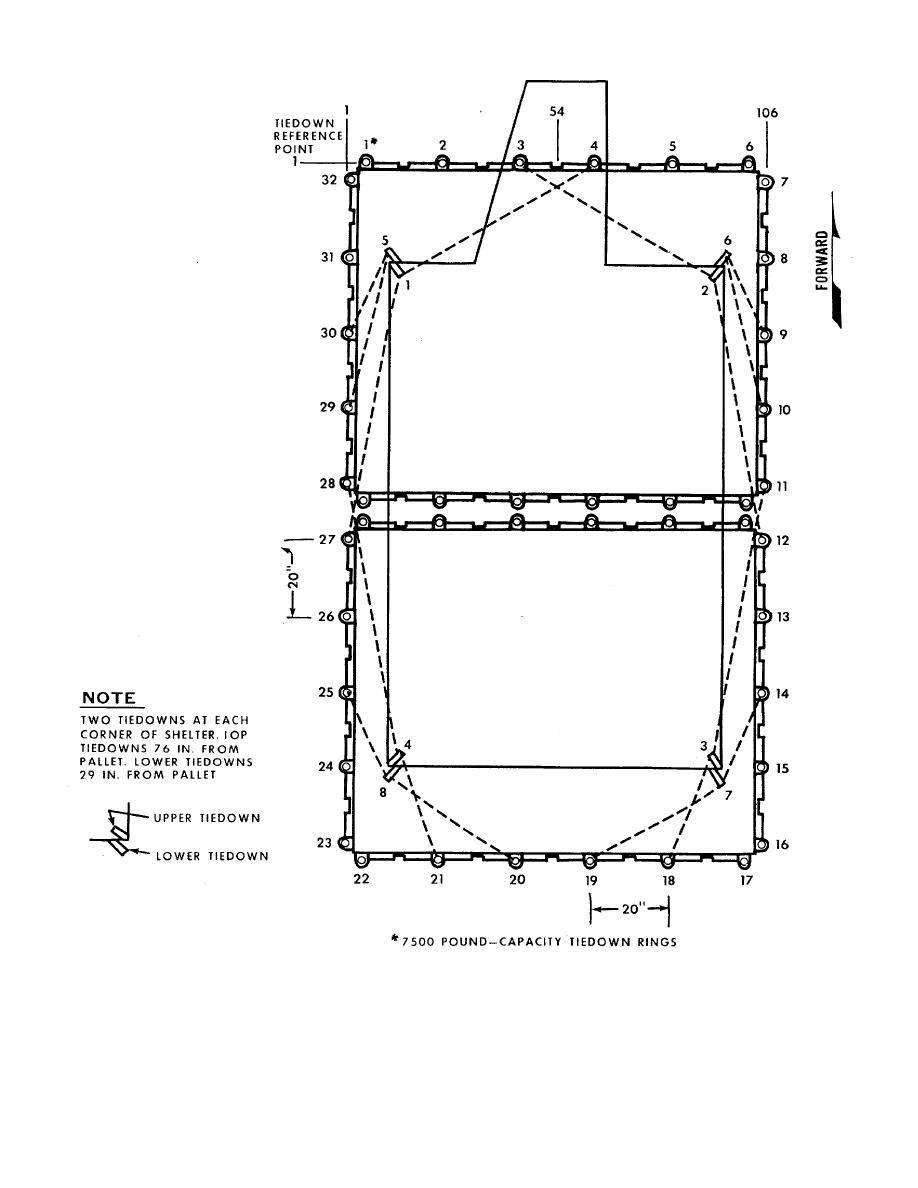 Figure 4-5. Tiedown diagram for shelters on two