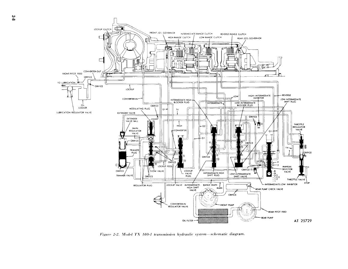 Allison Transmission Parts Schematic
