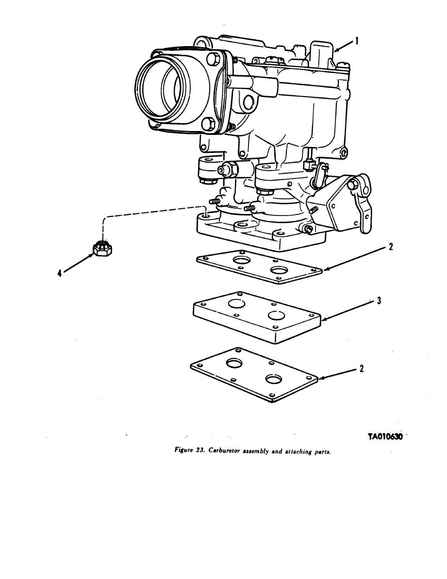 Figure 23. Carburetor assembly and attaching parts