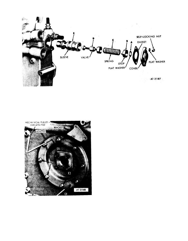 Figure 6-104. Disassembling or assembling oil pressure
