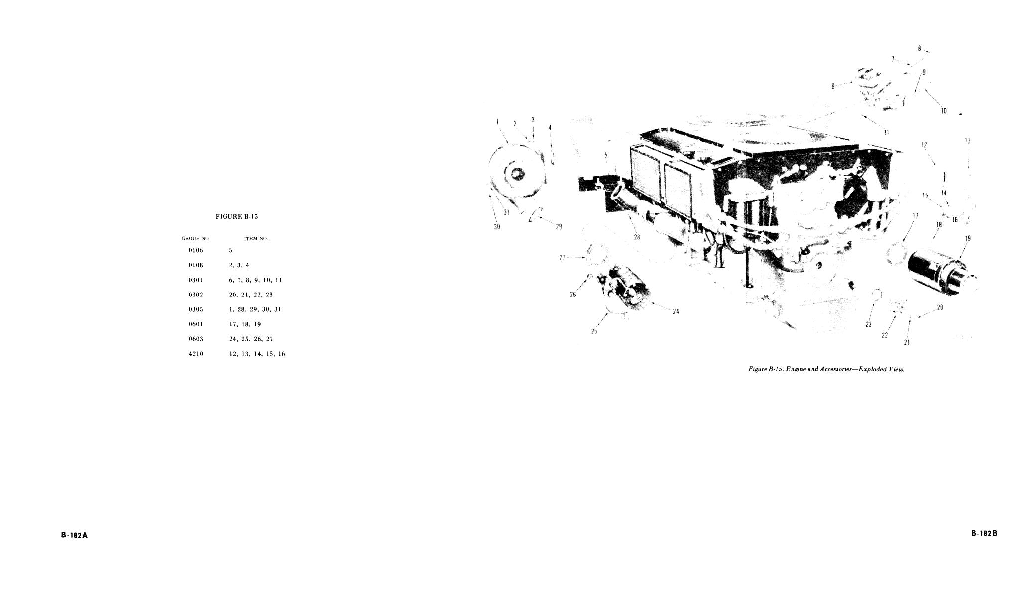 Figure B 15 Engine And Accessories Exploded View