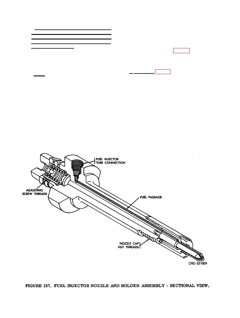 FIGURE 157. FUEL INJECTOR NOZZLE AND HOLDER ASSEMBLY