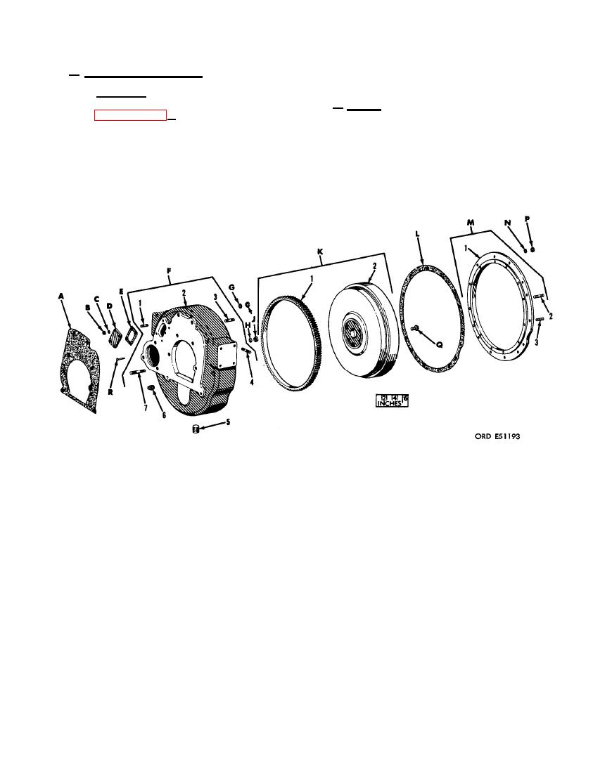 FIGURE 395. FLYWHEEL HOUSING, FLYWHEEL, TRANSMISSION
