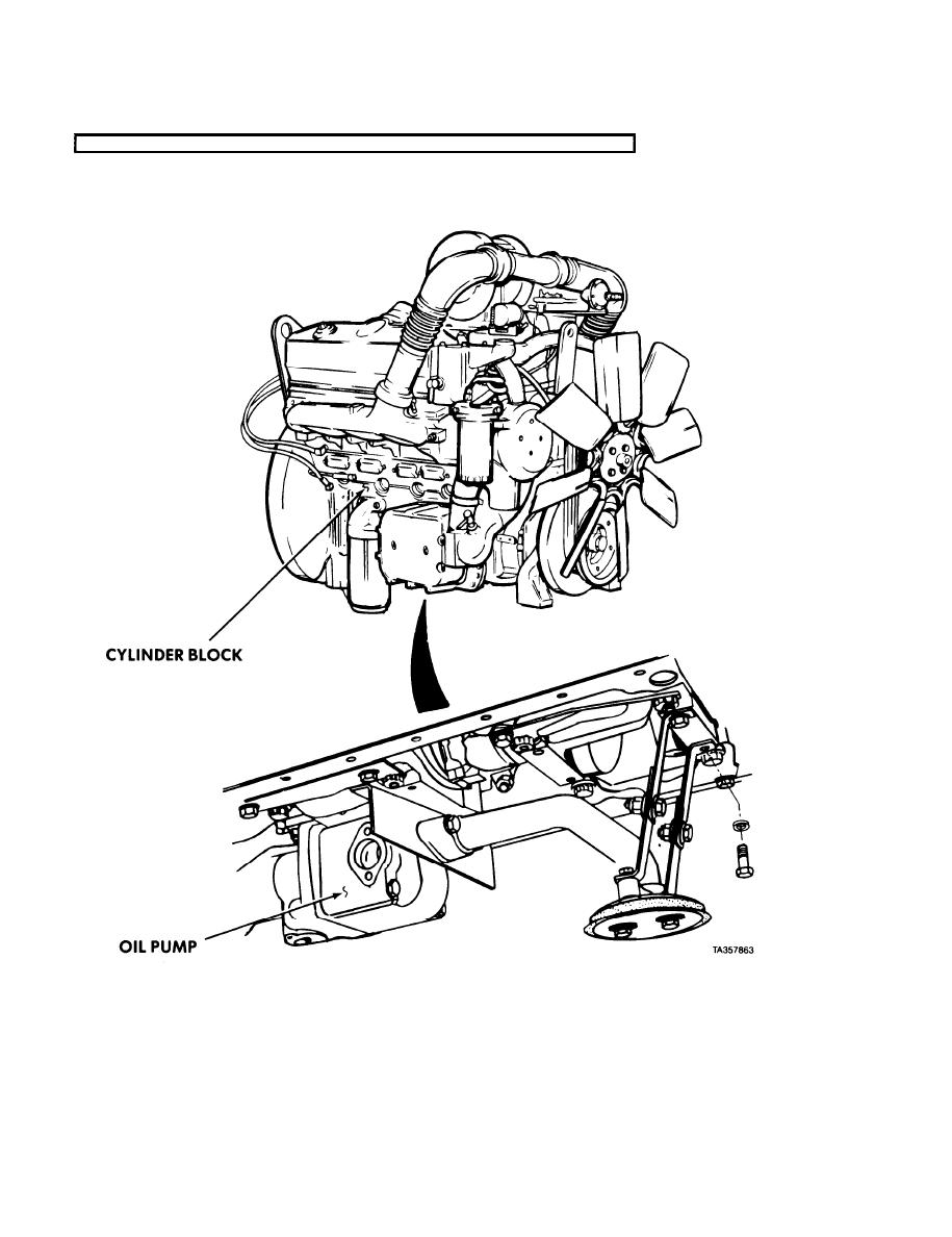 Figure 1-1. Engine Components (Sheet 3 of 3)