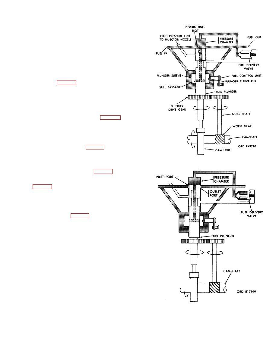 Figure 1-24. Fuel intake flow diagram.