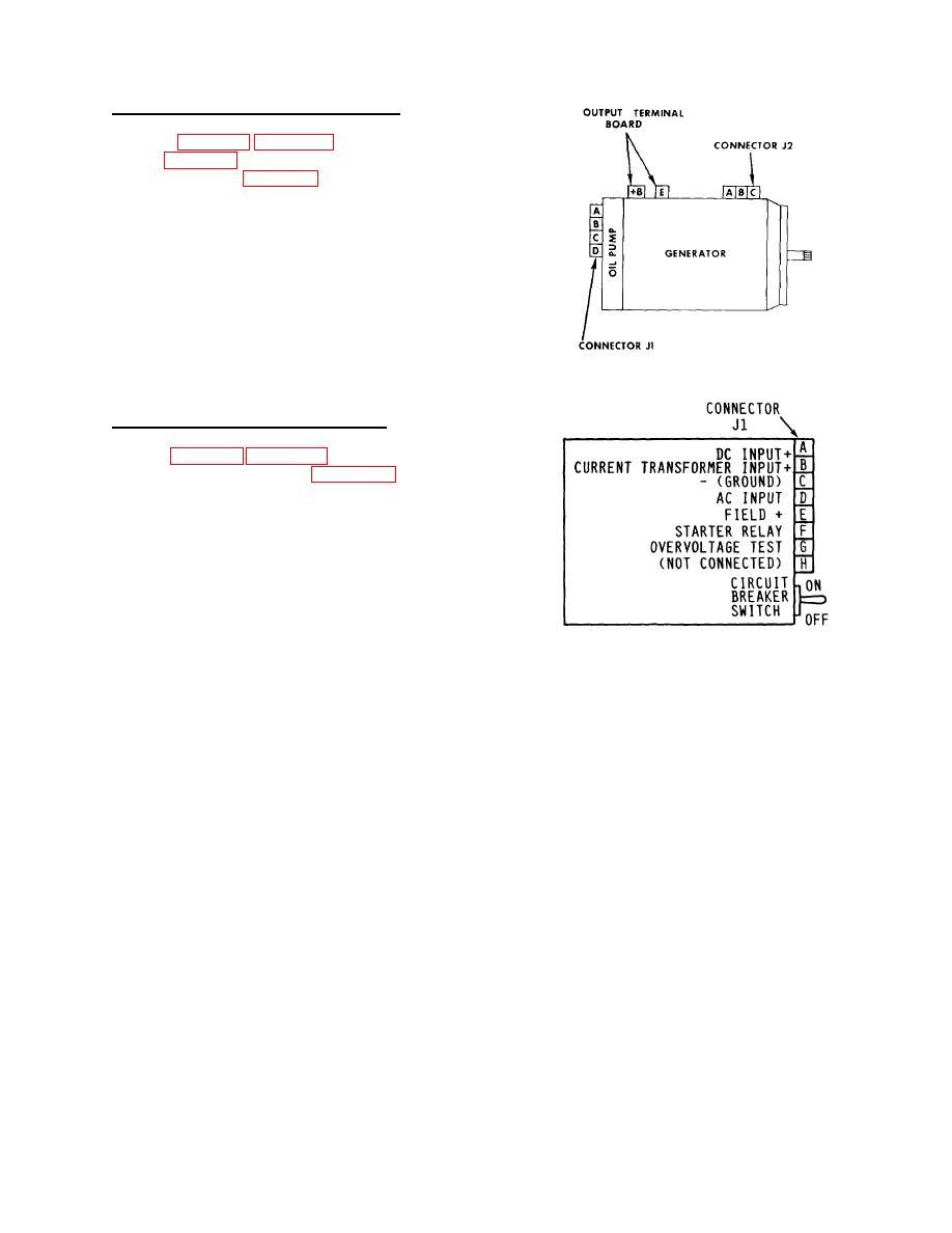 Generator Electrical Resistance Checks