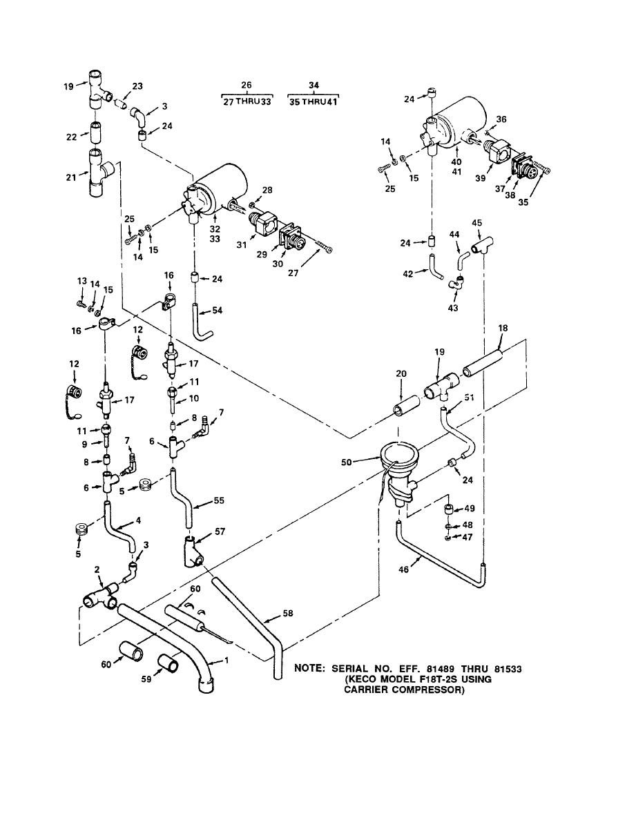 Figure 15. Solenoid Valves and Compressor Piping (Sheet 1