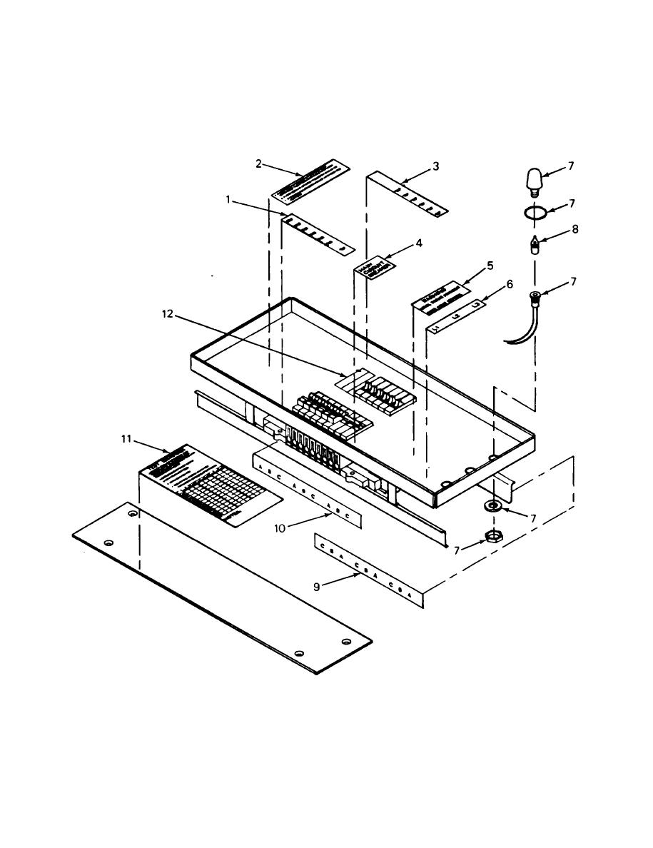 Figure 40. M 4 0 Distribution Center Circuit Breaker Panels