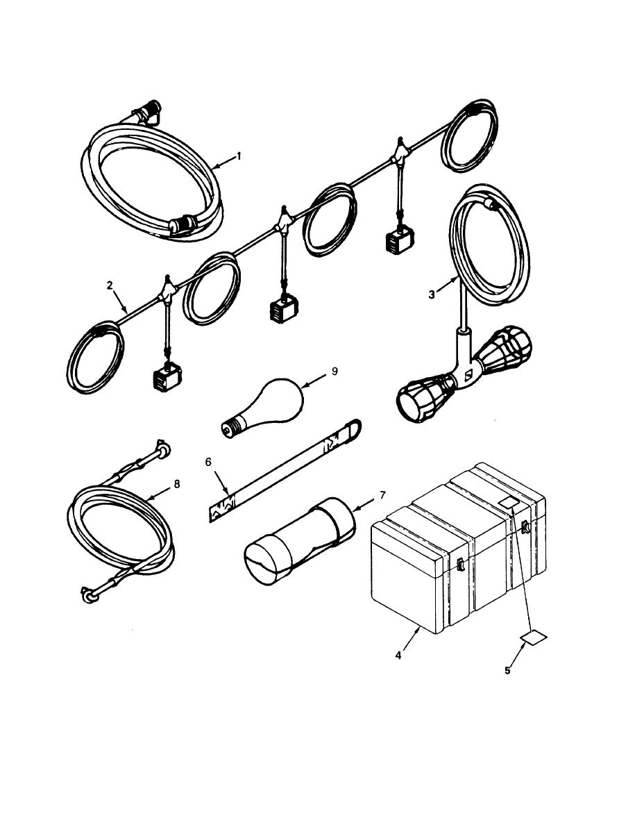 FIGURE 73. M46 Utility Assembly Components