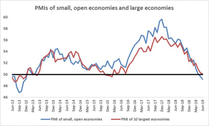 a.206-5-pmissmallopeneconomies.png