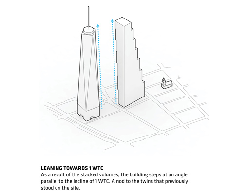 2-World-Trade-Centre_BIG_New-York_diagram_dezeen_5-2