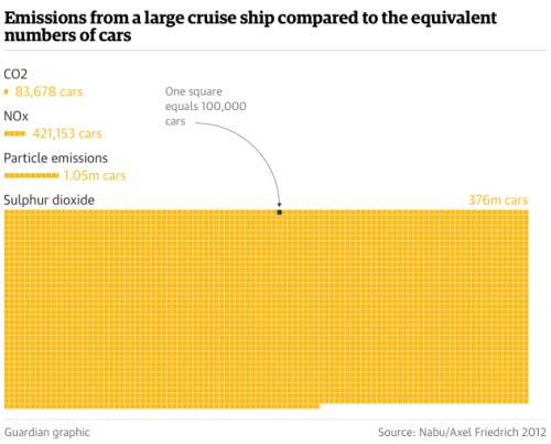 cruise ship so2 emissions.jpg