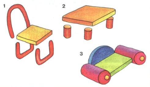Простые поделки из пластилина