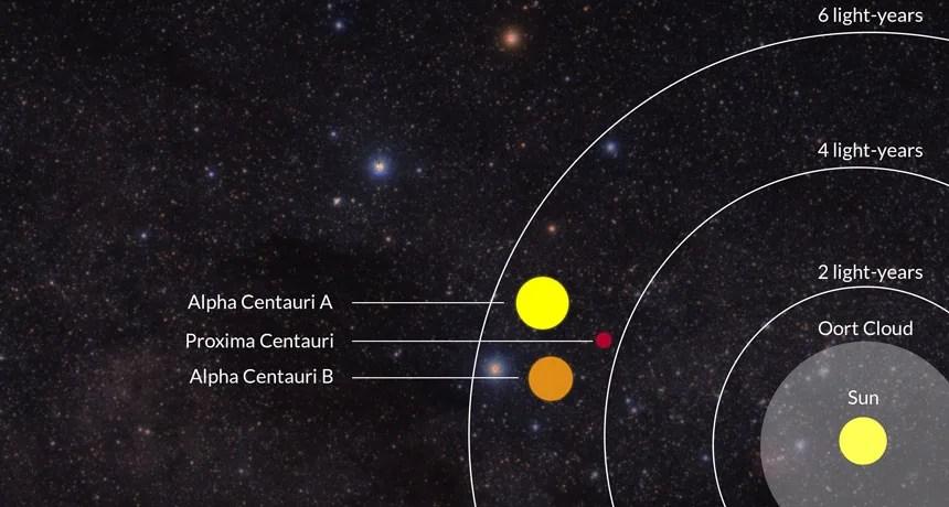 Resultado de imagen para alfa centauri