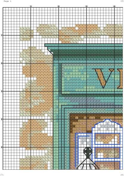 Página del gráfico de punto de cruz VARBIC-1