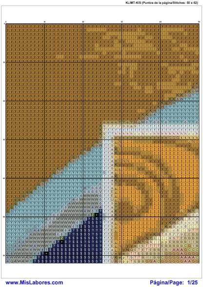 Pagina del grafico de punto de cruz KLIMT-KIS