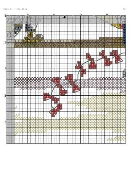 Página del gráfico de punto de cruz INFKITE