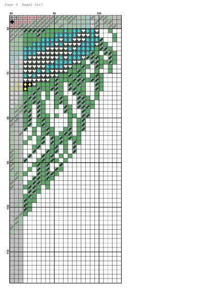 Página del gráfico de punto de cruz ANGIRL-1