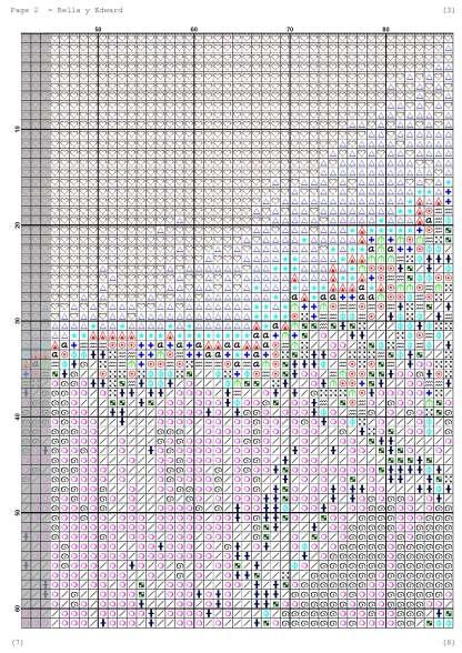 Página del gráfico de punto de cruz CREPUSCULO