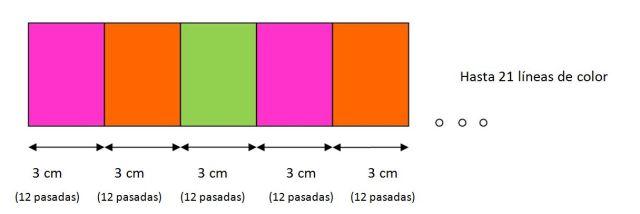 mis nancys, mis peques y yo, tutorial bufanda tricolor nancy patron gratis 2