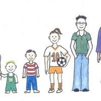 ГОРМОНАЛЬНІ РОЗЛАДИ ДИТИНИ