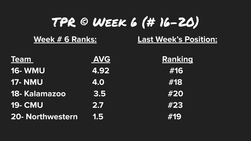 TPR week 6 (3)