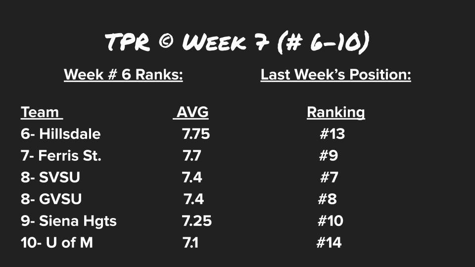 TPR week 7-a