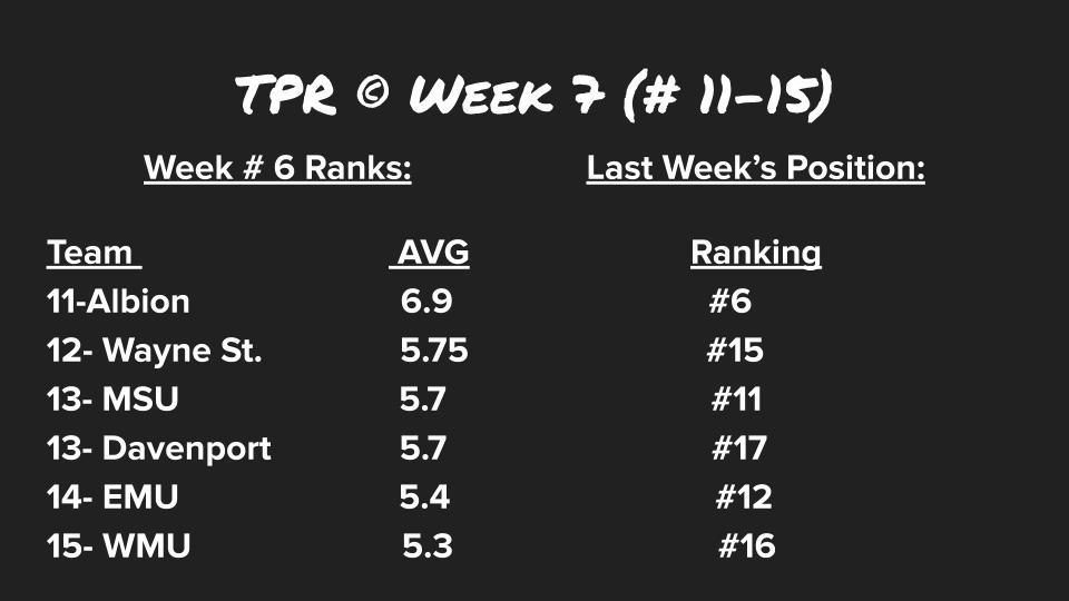 TPR week 7_11-15