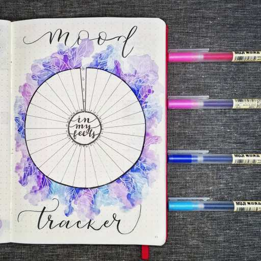 mood tracker idea galaxy watercolor design made by theletteredcreative on insta
