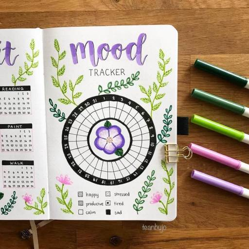 mood tracker floral and leaves design by teanbujo on insta