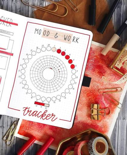 minimalist mood tracker design made by thuys.bujo on insta