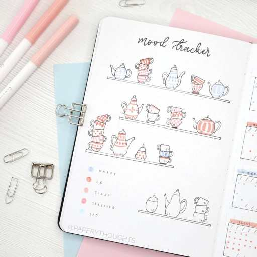 tea cups and pots bullet journal mood tracker design made by paperythoughts on instagram