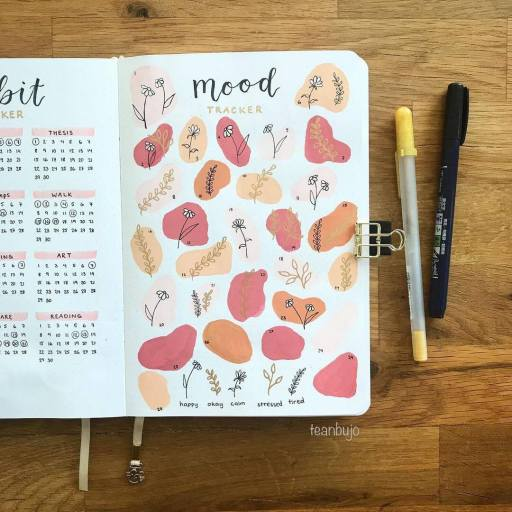 Minimal mood tracker earthy tones with floral line elements