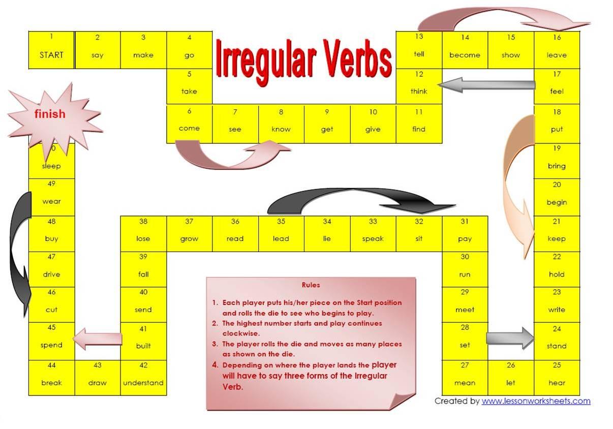 Irregular Verbs Miss Abels