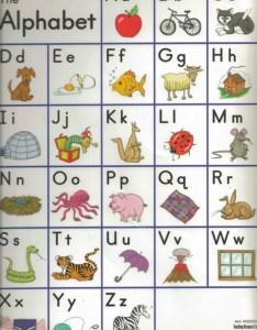 Alphabet chart also welcome to miss anderson   kindergarten website rh missandersonskindergarten weebly